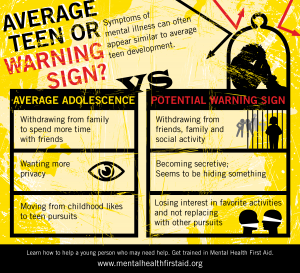 average-warning